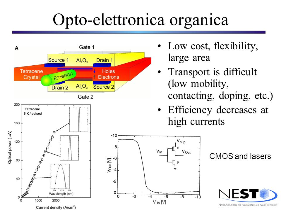 Opto-elettronica organica Low cost, flexibility, large area Transport is difficult (low mobility, contacting, doping, etc.) Efficiency decreases at high currents CMOS and lasers