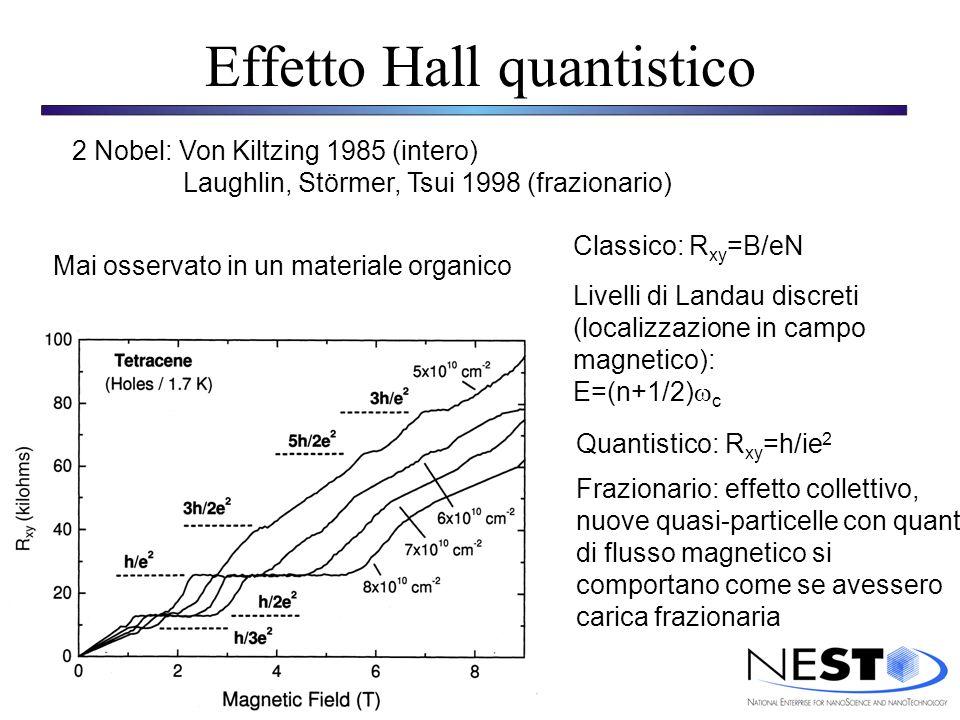 Effetto Hall quantistico 2 Nobel: Von Kiltzing 1985 (intero) Laughlin, Störmer, Tsui 1998 (frazionario) Mai osservato in un materiale organico Livelli di Landau discreti (localizzazione in campo magnetico): E=(n+1/2) c Classico: R xy =B/eN Quantistico: R xy =h/ie 2 Frazionario: effetto collettivo, nuove quasi-particelle con quanti di flusso magnetico si comportano come se avessero carica frazionaria