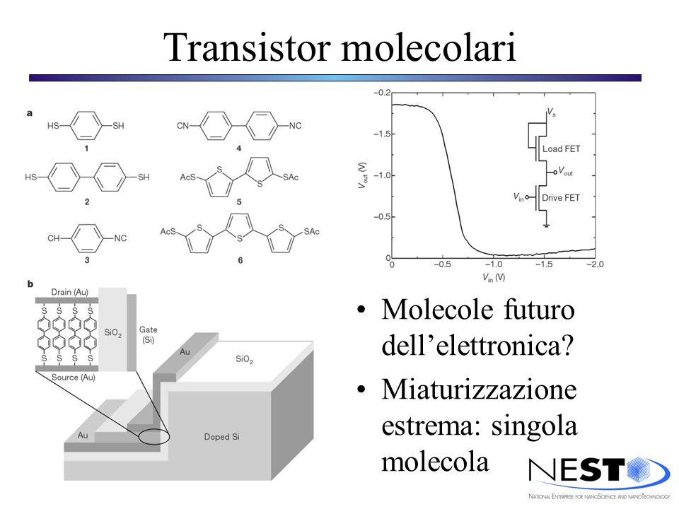 Transistor molecolari Molecole futuro dellelettronica? Miaturizzazione estrema: singola molecola
