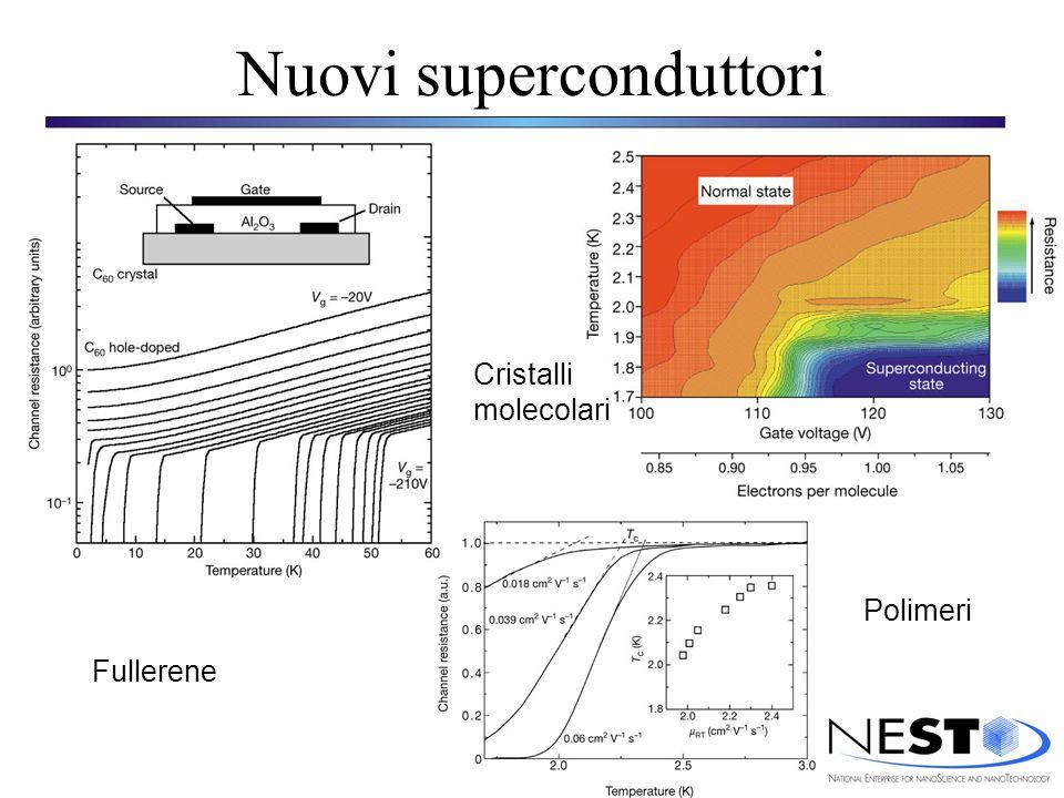 Nuovi superconduttori Fullerene Polimeri Cristalli molecolari