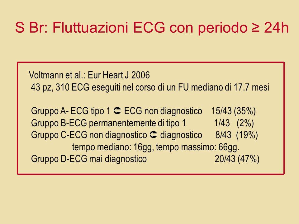 S Br: Fluttuazioni ECG con periodo 24h Voltmann et al.: Eur Heart J 2006 43 pz, 310 ECG eseguiti nel corso di un FU mediano di 17.7 mesi Gruppo A- ECG