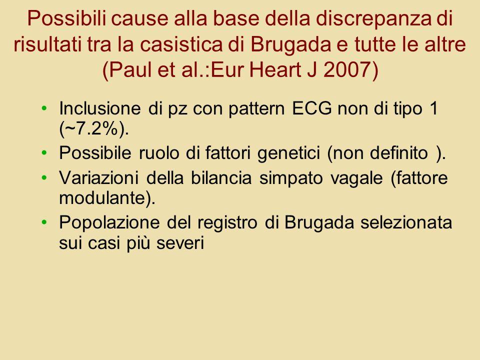 Possibili cause alla base della discrepanza di risultati tra la casistica di Brugada e tutte le altre (Paul et al.:Eur Heart J 2007) Inclusione di pz