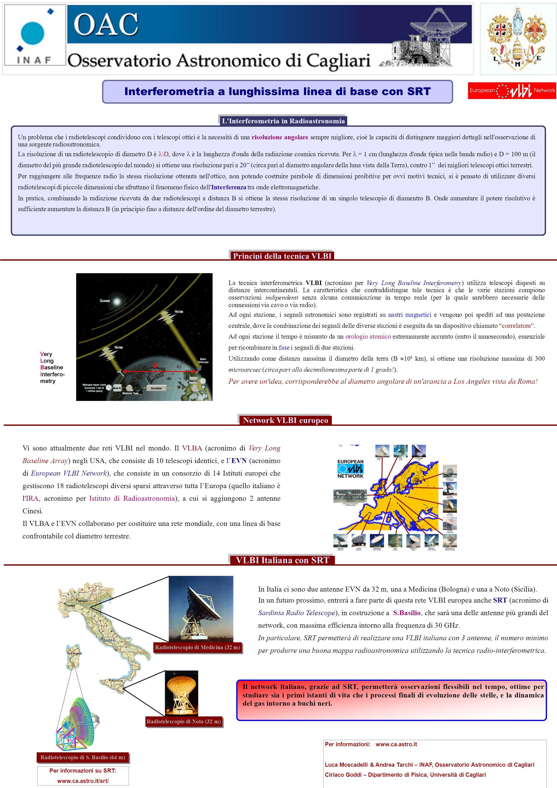 In Italia ci sono due antenne EVN da 32 m, una a Medicina (Bologna) e una a Noto (Sicilia).