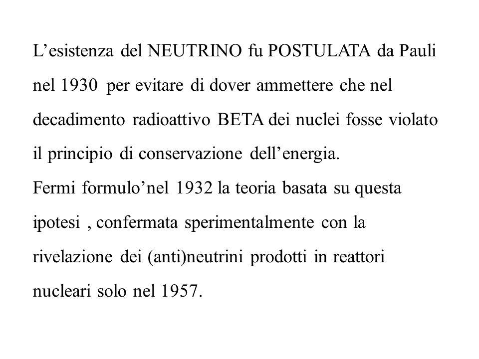 Lesistenza del NEUTRINO fu POSTULATA da Pauli nel 1930 per evitare di dover ammettere che nel decadimento radioattivo BETA dei nuclei fosse violato il