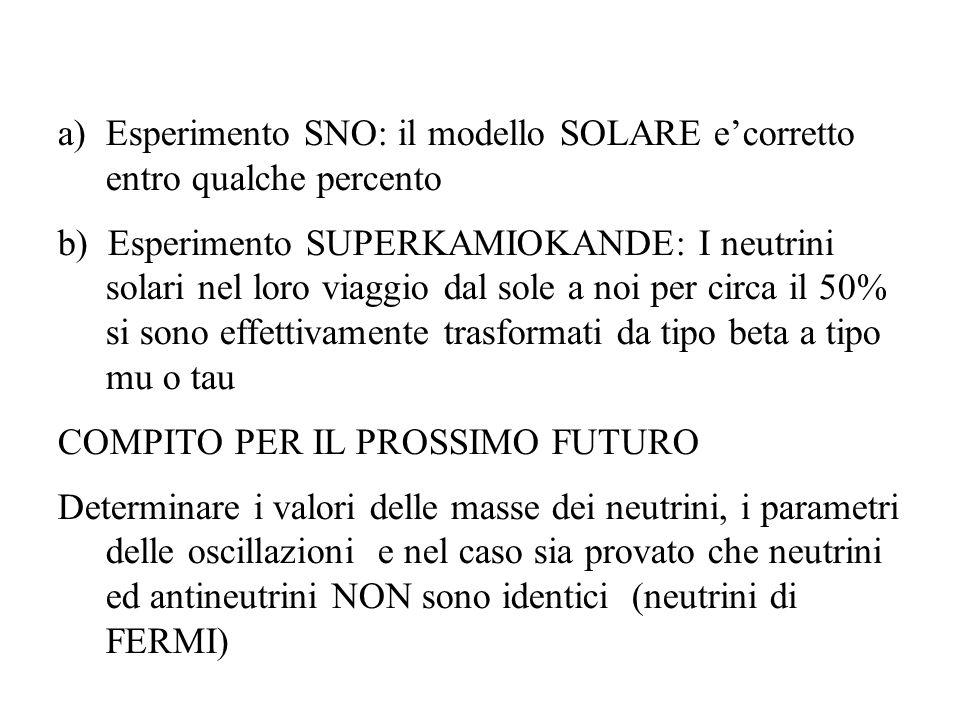 a)Esperimento SNO: il modello SOLARE ecorretto entro qualche percento b) Esperimento SUPERKAMIOKANDE: I neutrini solari nel loro viaggio dal sole a no