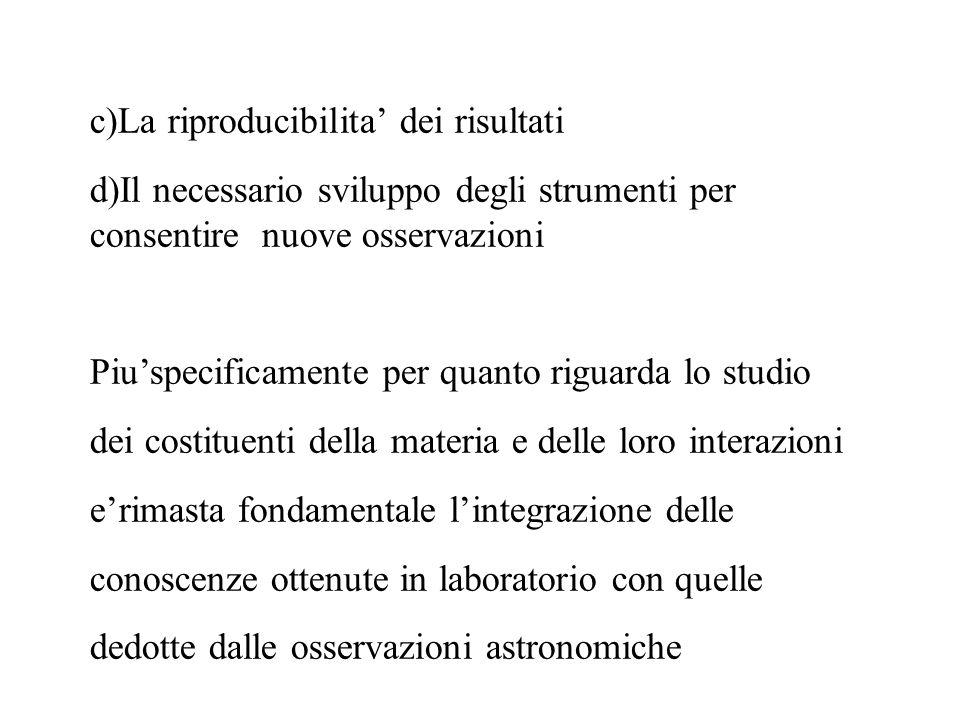c)La riproducibilita dei risultati d)Il necessario sviluppo degli strumenti per consentire nuove osservazioni Piuspecificamente per quanto riguarda lo