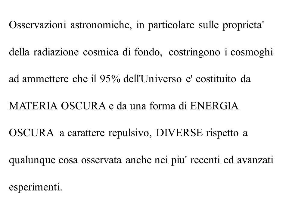 Osservazioni astronomiche, in particolare sulle proprieta' della radiazione cosmica di fondo, costringono i cosmoghi ad ammettere che il 95% dell'Univ
