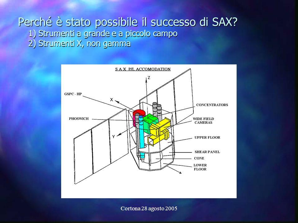 Cortona 28 agosto 2005 Perché è stato possibile il successo di SAX? 1) Strumenti a grande e a piccolo campo 2) Strumenti X, non gamma