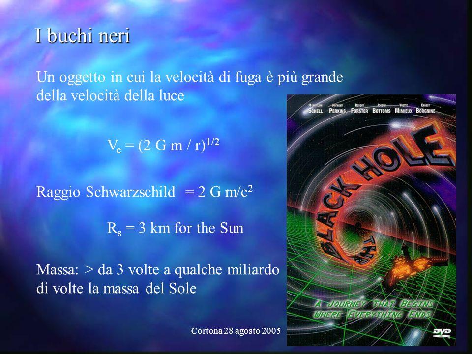 Cortona 28 agosto 2005 I buchi neri Massa: > da 3 volte a qualche miliardo di volte la massa del Sole Un oggetto in cui la velocità di fuga è più gran