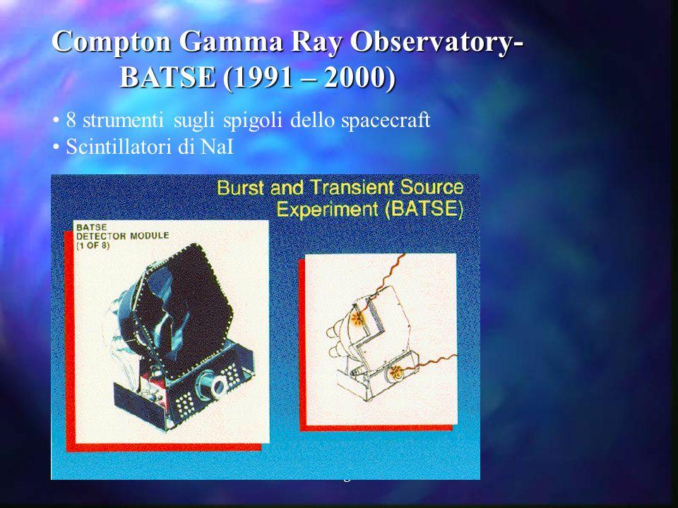 Cortona 28 agosto 2005 Compton Gamma Ray Observatory- BATSE (1991 – 2000) 8 strumenti sugli spigoli dello spacecraft Scintillatori di NaI