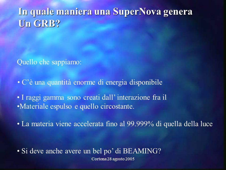 Cortona 28 agosto 2005 In quale maniera una SuperNova genera Un GRB? Quello che sappiamo: I raggi gamma sono creati dall interazione fra il Materiale