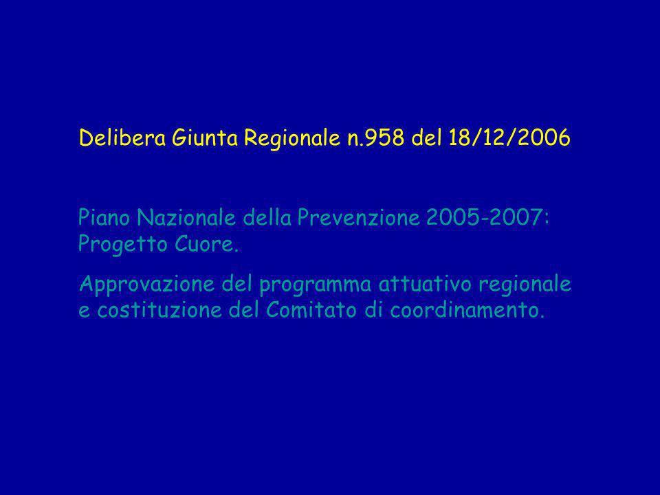 Il nuovo progetto regionale VIRC (Valutazione Integrata del Rischio Cardiovascolare) per la prevenzione Giulio Rosellini MMG, Livorno Hotel Rex – Livo