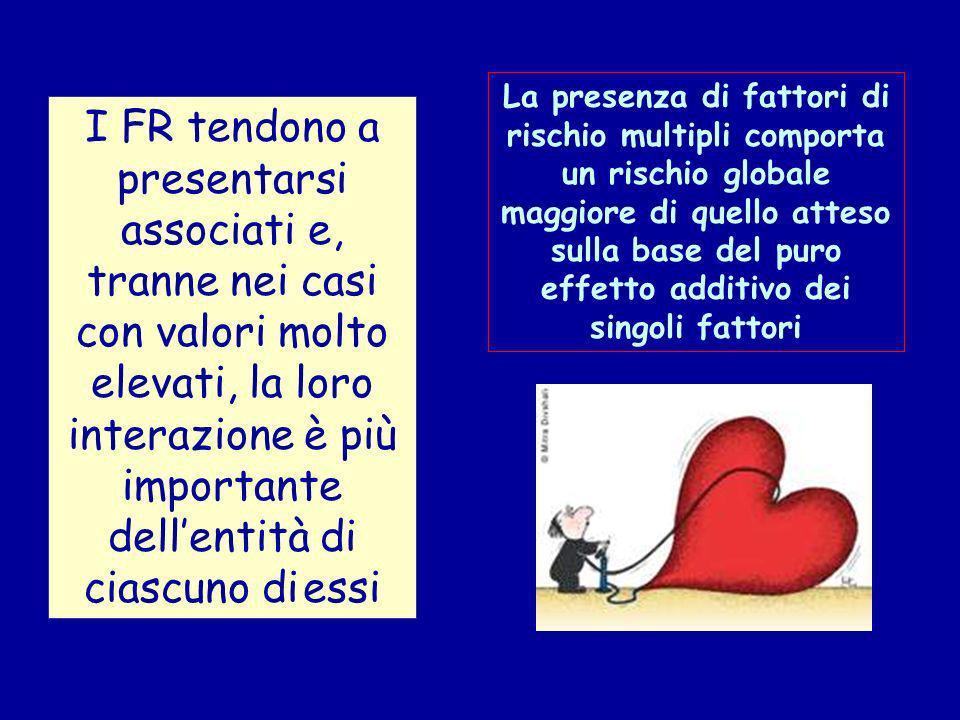 Rischio di infarto associato alla esposizione a multipli fattori di rischio Yusuf S. Lancet 2004