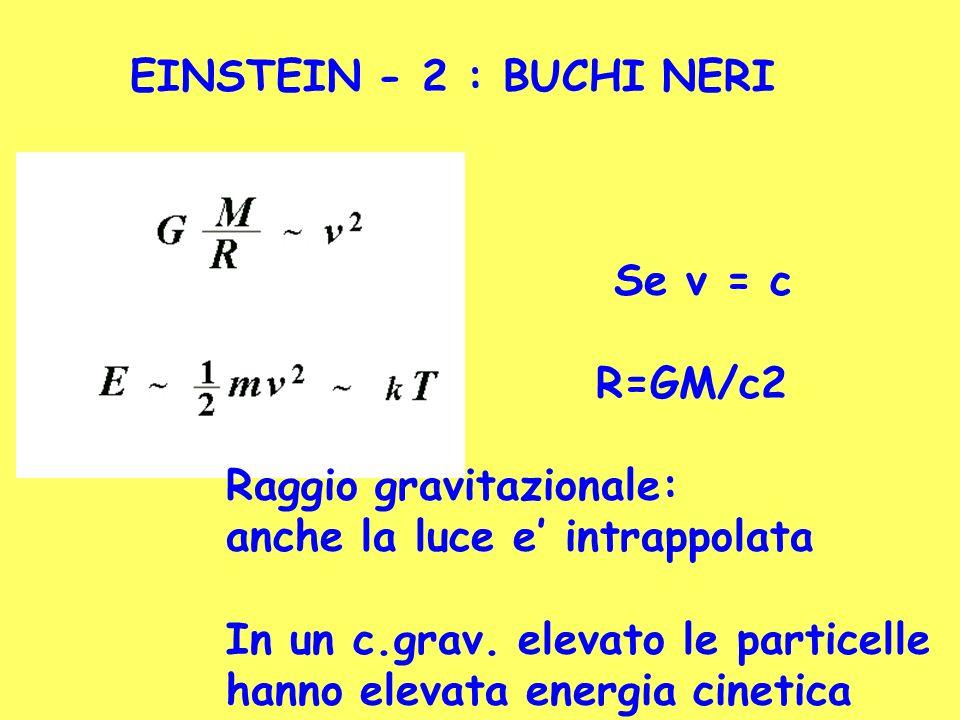 EINSTEIN - 2 : BUCHI NERI Se v = c R=GM/c2 Raggio gravitazionale: anche la luce e intrappolata In un c.grav. elevato le particelle hanno elevata energ