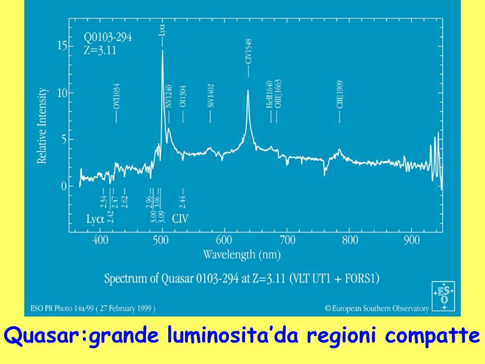 Quasar:grande luminositada regioni compatte