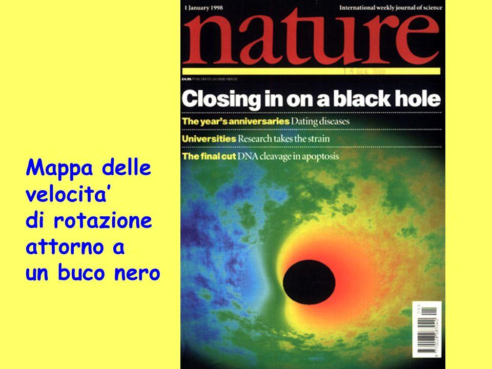 Mappa delle velocita di rotazione attorno a un buco nero