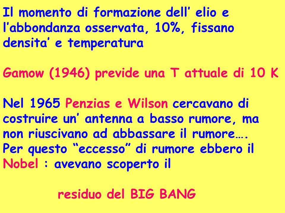 Il momento di formazione dell elio e labbondanza osservata, 10%, fissano densita e temperatura Gamow (1946) previde una T attuale di 10 K Nel 1965 Pen