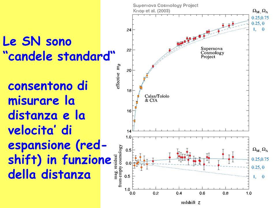 Le SN sono candele standard consentono di misurare la distanza e la velocita di espansione (red- shift) in funzione della distanza