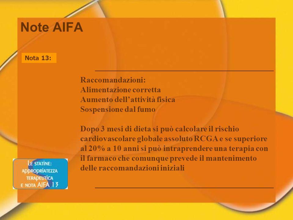 Note AIFA Nota 13: Raccomandazioni: Alimentazione corretta Aumento dellattività fisica Sospensione dal fumo Dopo 3 mesi di dieta si può calcolare il r