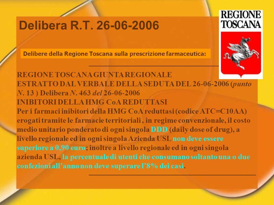 Delibere della Regione Toscana sulla prescrizione farmaceutica: REGIONE TOSCANA GIUNTA REGIONALE ESTRATTO DAL VERBALE DELLA SEDUTA DEL 26-06-2006 (pun