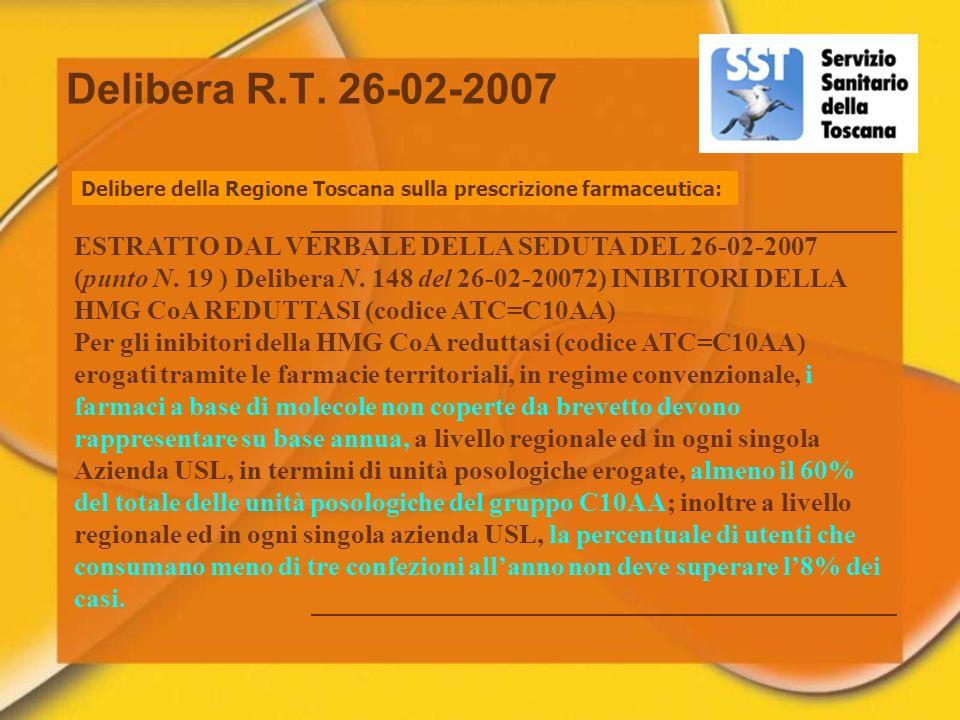 ESTRATTO DAL VERBALE DELLA SEDUTA DEL 26-02-2007 (punto N. 19 ) Delibera N. 148 del 26-02-20072) INIBITORI DELLA HMG CoA REDUTTASI (codice ATC=C10AA)