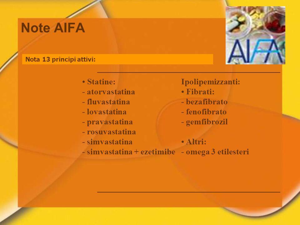 Note AIFA Nota 13 principi attivi: Statine: - atorvastatina - fluvastatina - lovastatina - pravastatina - rosuvastatina - simvastatina - simvastatina