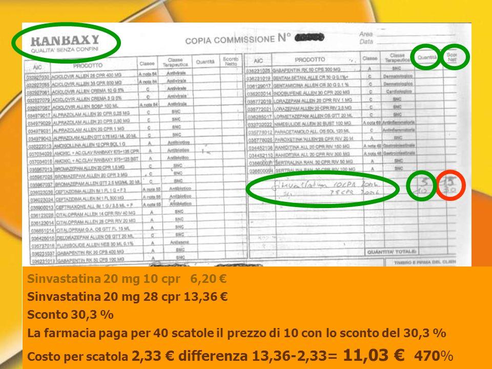 PM 2007 Scanner Scanner farmaci CORSO DI AGGORNAMENTO IN IPERTENSIONE ARTERIOSA Sinvastatina 20 mg 10 cpr 6,20 Sinvastatina 20 mg 28 cpr 13,36 Sconto