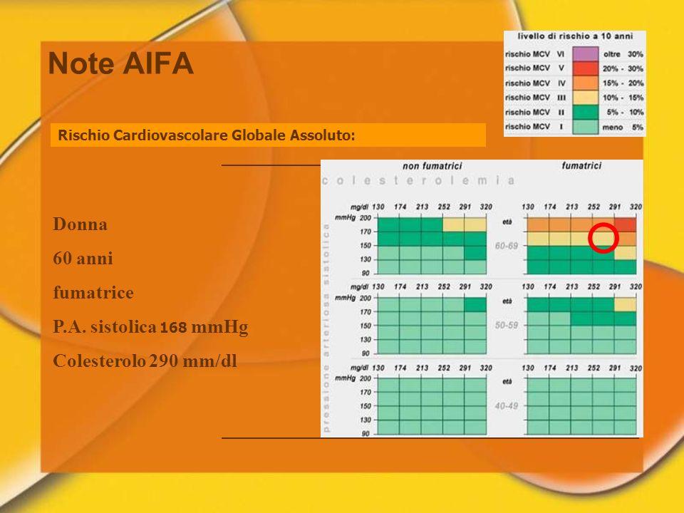 Note AIFA Rischio Cardiovascolare Globale Assoluto: Donna 60 anni fumatrice P.A. sistolica 168 mmHg Colesterolo 290 mm/dl