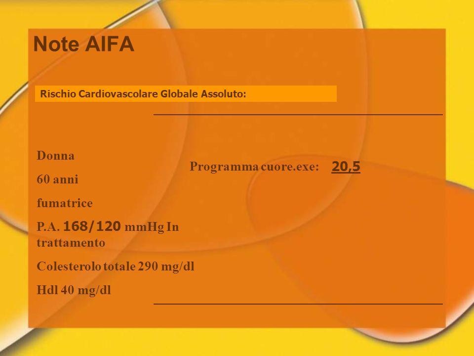 Note AIFA Rischio Cardiovascolare Globale Assoluto: Donna 60 anni fumatrice P.A. 168/120 mmHg In trattamento Colesterolo totale 290 mg/dl Hdl 40 mg/dl