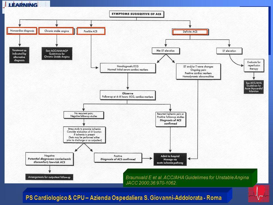PS Cardiologico & CPU – Azienda Ospedaliera S. Giovanni-Addolorata - Roma Braunwald E et al. ACC/AHA Guidelimes for Unstable Angina JACC 2000;36:970-1