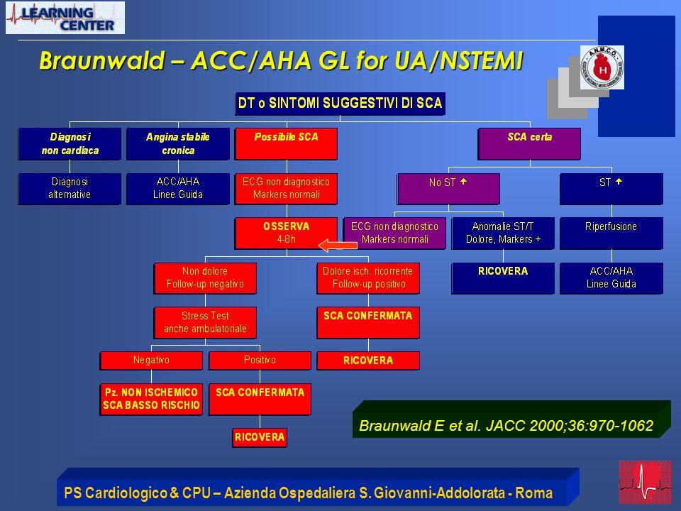 PS Cardiologico & CPU – Azienda Ospedaliera S. Giovanni-Addolorata - Roma Braunwald – ACC/AHA GL for UA/NSTEMI Braunwald E et al. JACC 2000;36:970-106