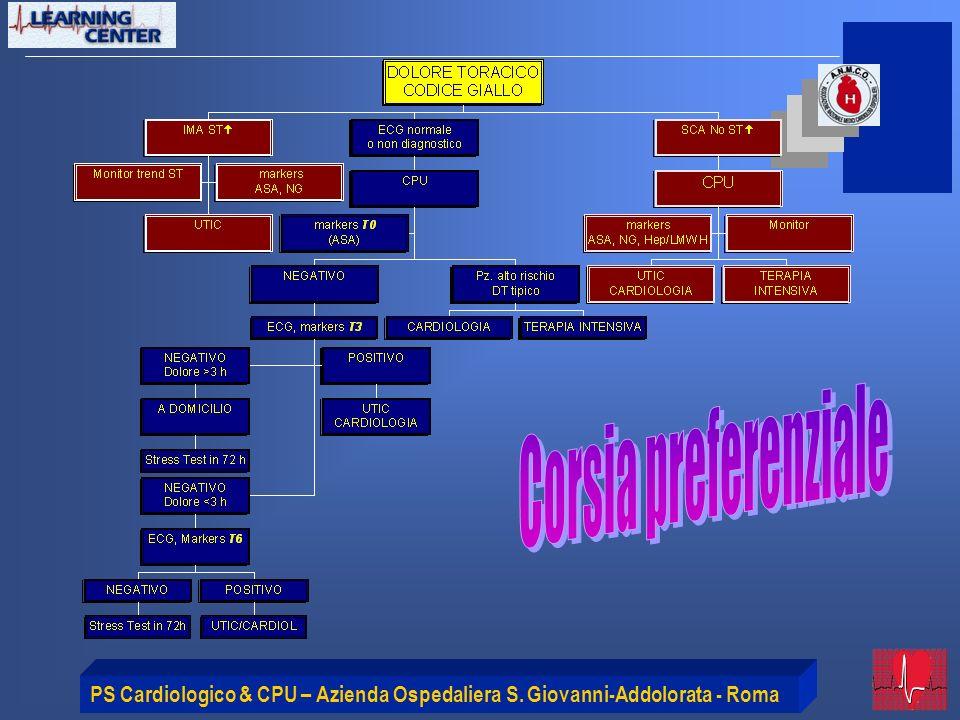 PS Cardiologico & CPU – Azienda Ospedaliera S. Giovanni-Addolorata - Roma