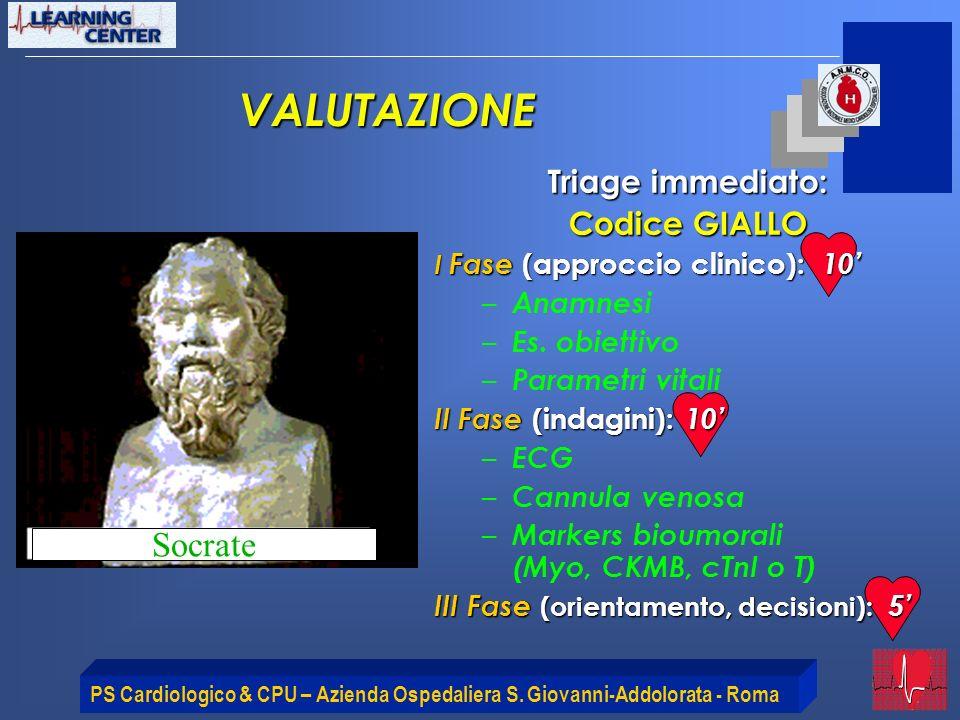 PS Cardiologico & CPU – Azienda Ospedaliera S. Giovanni-Addolorata - Roma VALUTAZIONE Triage immediato: Codice GIALLO I Fase (approccio clinico): 10 –