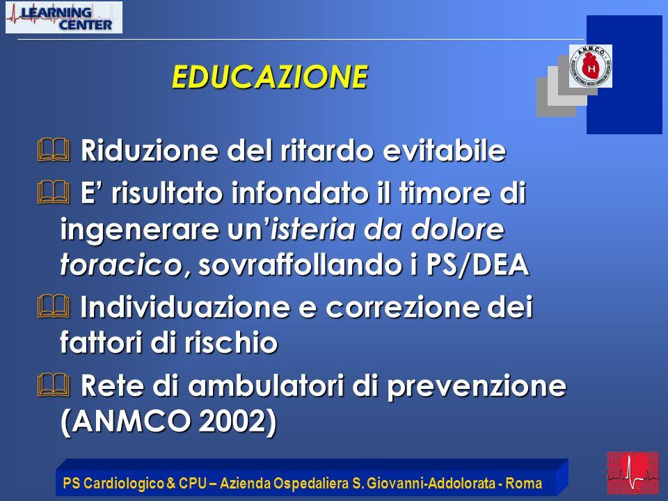 PS Cardiologico & CPU – Azienda Ospedaliera S. Giovanni-Addolorata - Roma Riduzione del ritardo evitabile Riduzione del ritardo evitabile E risultato