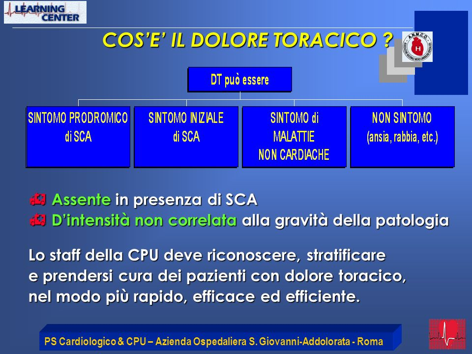 PS Cardiologico & CPU – Azienda Ospedaliera S. Giovanni-Addolorata - Roma COSE IL DOLORE TORACICO ? Assente in presenza di SCA Assente in presenza di