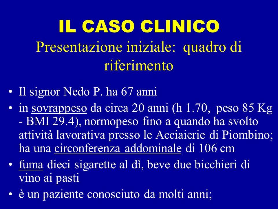 IL CASO CLINICO Presentazione iniziale: quadro di riferimento Il signor Nedo P. ha 67 anni in sovrappeso da circa 20 anni (h 1.70, peso 85 Kg - BMI 29
