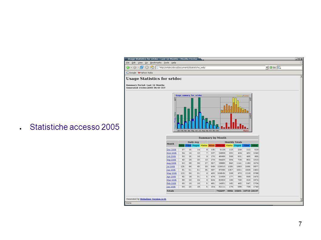 7 Statistiche accesso 2005