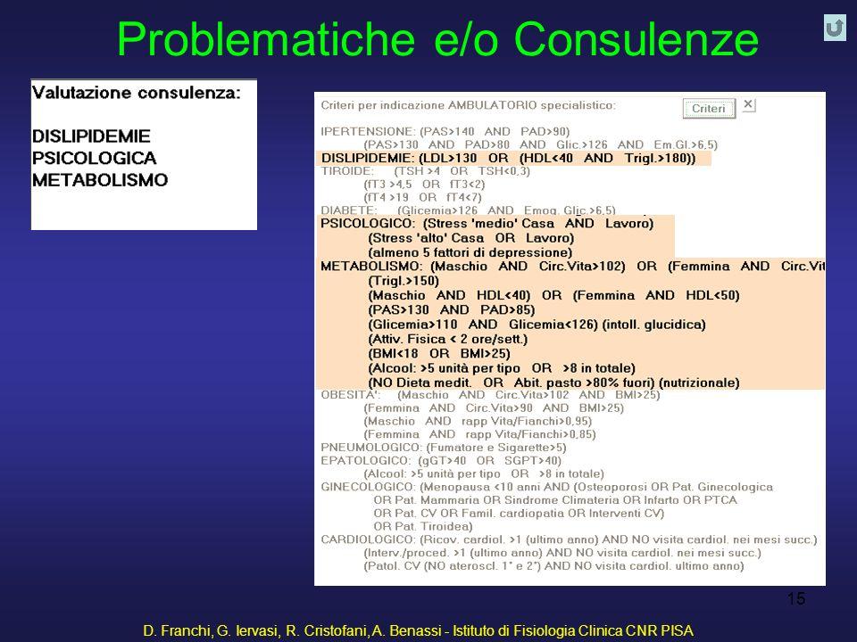 D. Franchi, G. Iervasi, R. Cristofani, A. Benassi - Istituto di Fisiologia Clinica CNR PISA 15 Problematiche e/o Consulenze