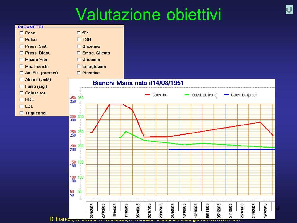 D. Franchi, G. Iervasi, R. Cristofani, A. Benassi - Istituto di Fisiologia Clinica CNR PISA 18 Valutazione obiettivi