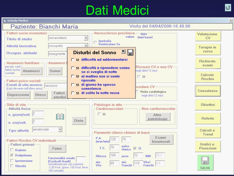 D. Franchi, G. Iervasi, R. Cristofani, A. Benassi - Istituto di Fisiologia Clinica CNR PISA 23 Dati Medici