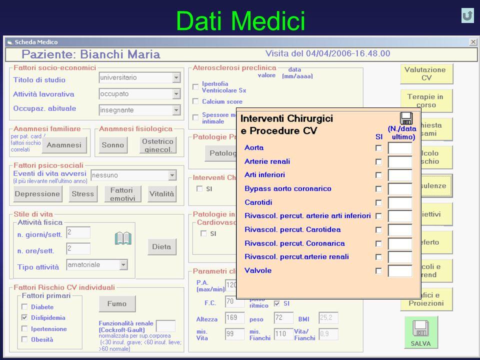 D. Franchi, G. Iervasi, R. Cristofani, A. Benassi - Istituto di Fisiologia Clinica CNR PISA 27 Dati Medici