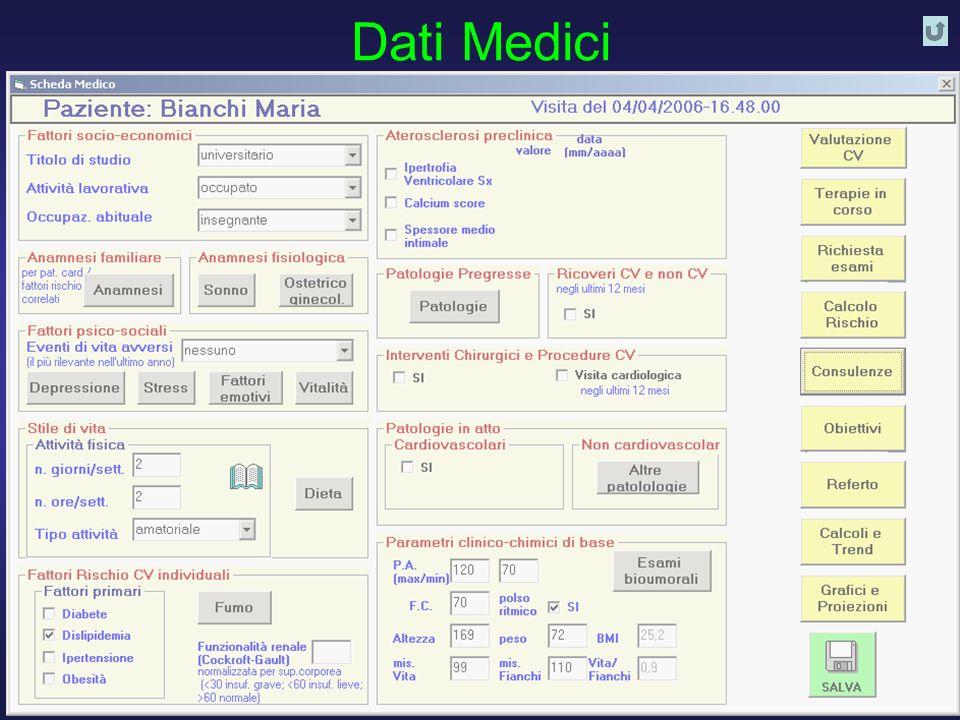 D. Franchi, G. Iervasi, R. Cristofani, A. Benassi - Istituto di Fisiologia Clinica CNR PISA 37 Dati Medici