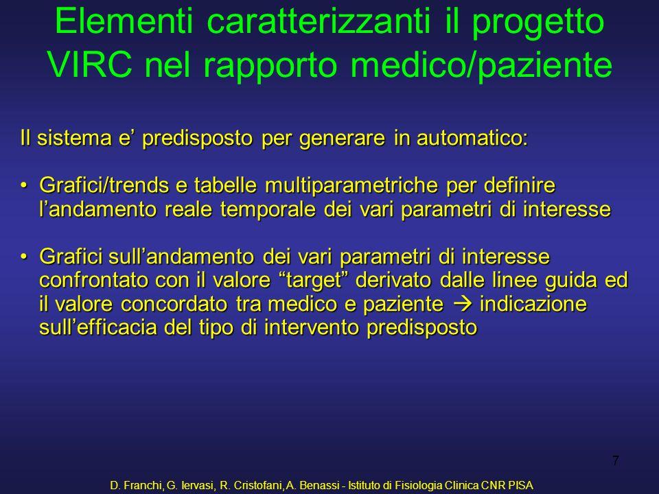 D. Franchi, G. Iervasi, R. Cristofani, A. Benassi - Istituto di Fisiologia Clinica CNR PISA 7 Il sistema e predisposto per generare in automatico: Gra