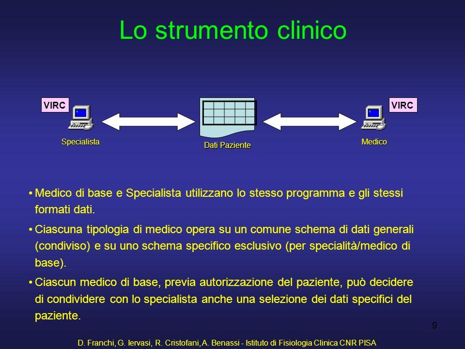 D. Franchi, G. Iervasi, R. Cristofani, A. Benassi - Istituto di Fisiologia Clinica CNR PISA 9 Lo strumento clinicoMedico VIRCSpecialista Dati Paziente