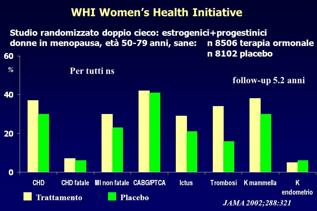 Studio randomizzato doppio cieco: estrogenici+progestinici donne in menopausa, età 50-79 anni, sane:n 8506 terapia ormonale n 8102 placebo WHI Womens