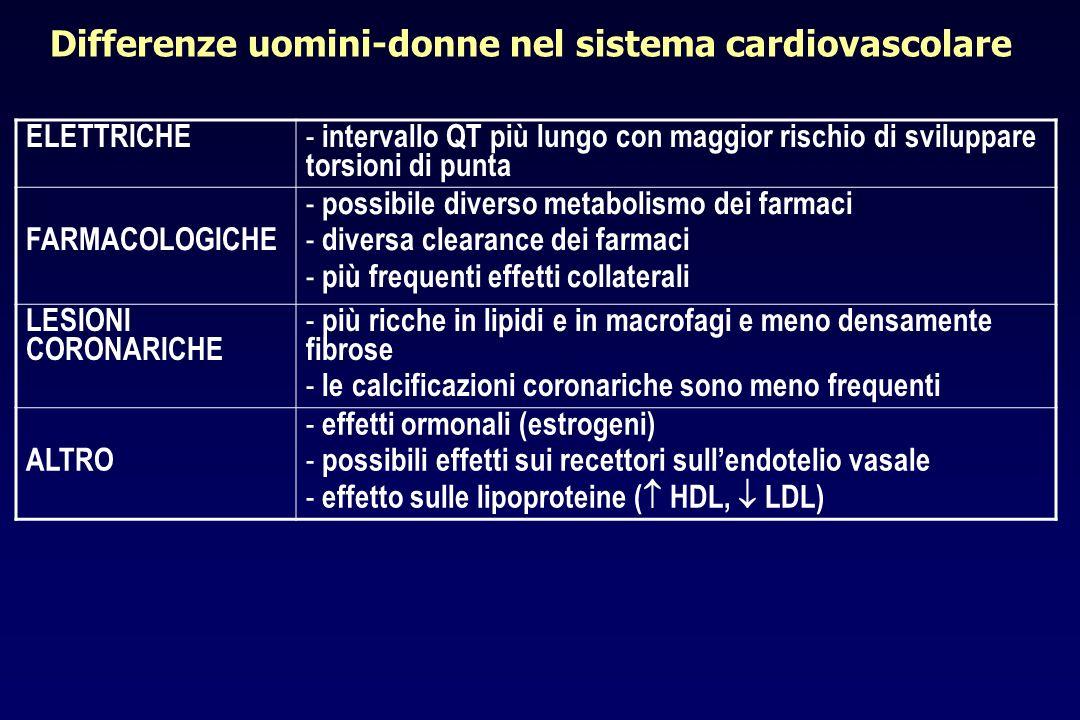 ELETTRICHE - intervallo QT più lungo con maggior rischio di sviluppare torsioni di punta FARMACOLOGICHE - possibile diverso metabolismo dei farmaci -