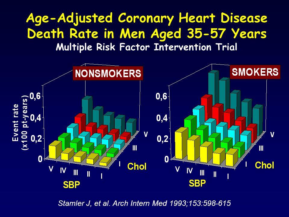 Morbilità e Mortalità 6 Exercise-based rehabilitation for CHD (Cochrane review) (Jolliffe JA et al.