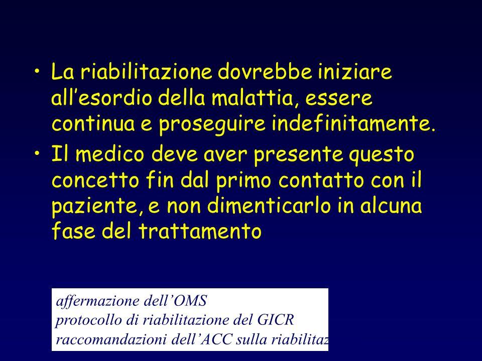 Percorso riabilitativo del pz dopo IMA non complicato 3 - 7 GRGR Intensiva precoce degenziale TEsm Intensiva Ambulatoriale Giorni MPTEMx IMA 60-90 Est