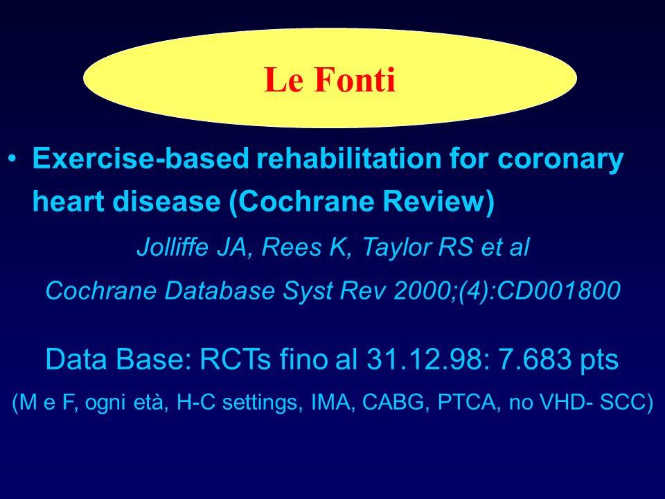 Le Fonti Effective Health Care: Cardiac Rehabilitation NHS, Royal Society Med. 1999 Data Base: 500 Lavori e 20 Revisioni 28 Lavori e 9 Revisioni Racco