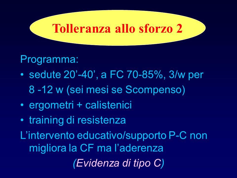 Tolleranza allo sforzo 1 Incremento consistente e significativo (Evidenza di tipo A) Capacità Lavorativa + Effetto Training in CHD, Scompenso, Trapian